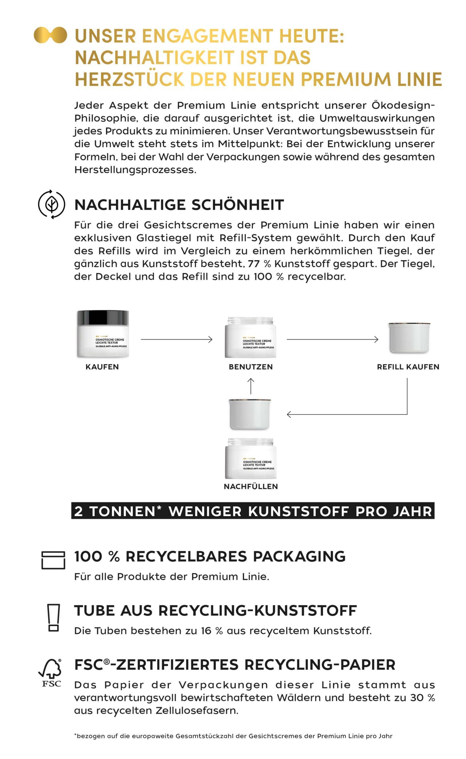 Refill System - Premium Linie